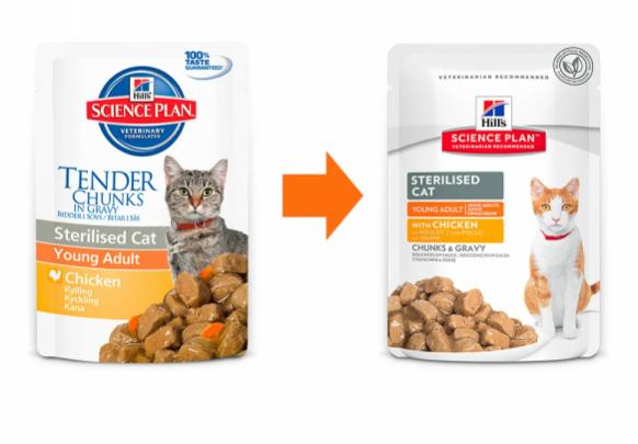 Hill's Science Plan, с курицей для стерилизованных кошек